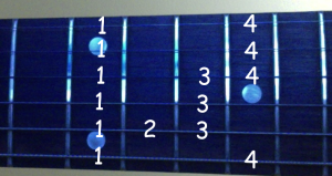 The Blues Scale