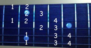 The Harmonic Minor scale